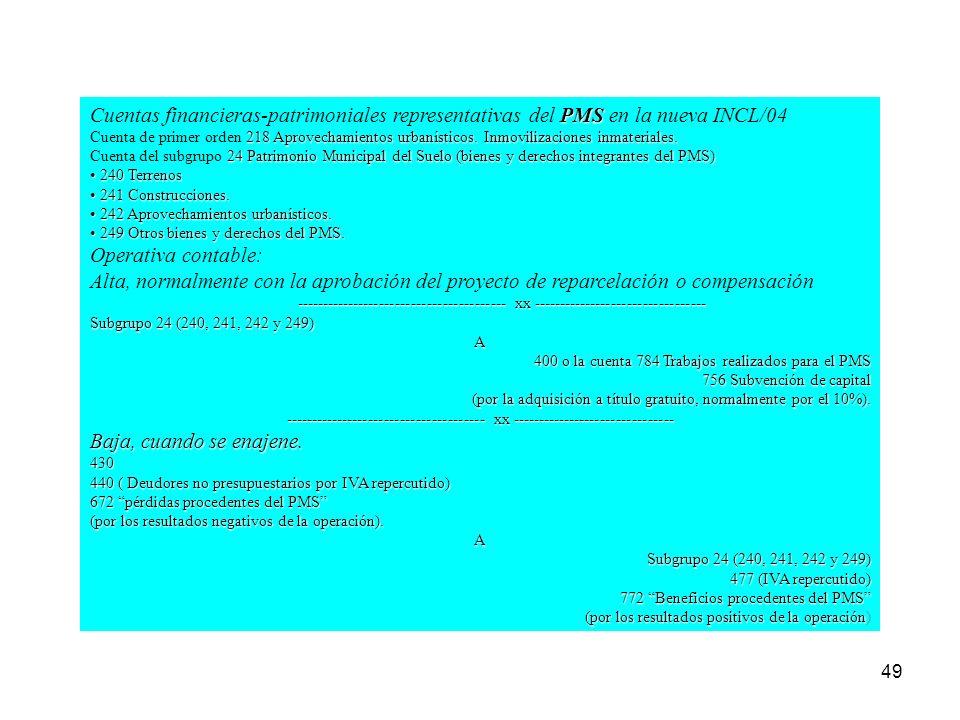49 PMS Cuentas financieras-patrimoniales representativas del PMS en la nueva INCL/04 218 Aprovechamientos urbanísticos. Inmovilizaciones inmateriales.