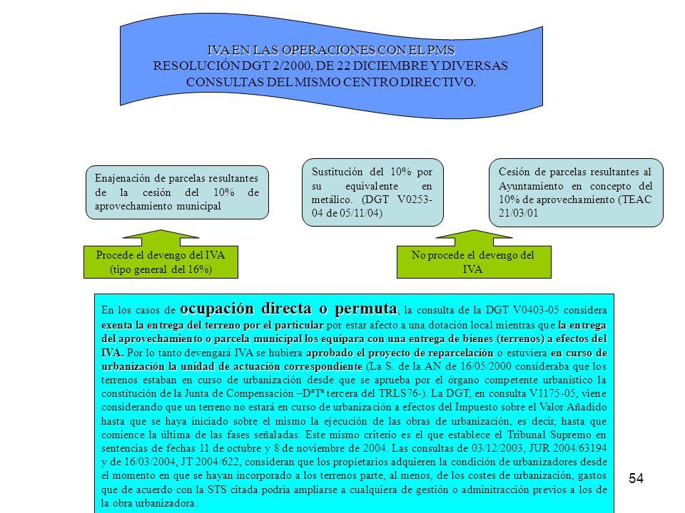 54 IVA EN LAS OPERACIONES CON EL PMS RESOLUCIÓN DGT 2/2000, DE 22 DICIEMBRE Y DIVERSAS CONSULTAS DEL MISMO CENTRO DIRECTIVO. Enajenación de parcelas r