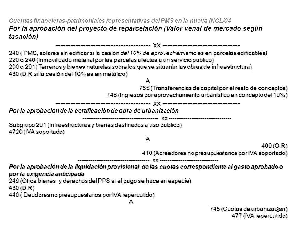 84 Cuentas financieras-patrimoniales representativas del PMS en la nueva INCL/04 Por la aprobación del proyecto de reparcelación (Valor venal de merca