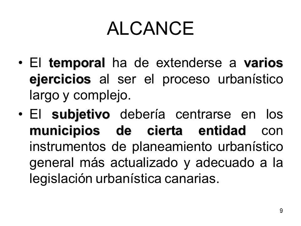 9 ALCANCE temporalvarios ejerciciosEl temporal ha de extenderse a varios ejercicios al ser el proceso urbanístico largo y complejo. subjetivo municipi