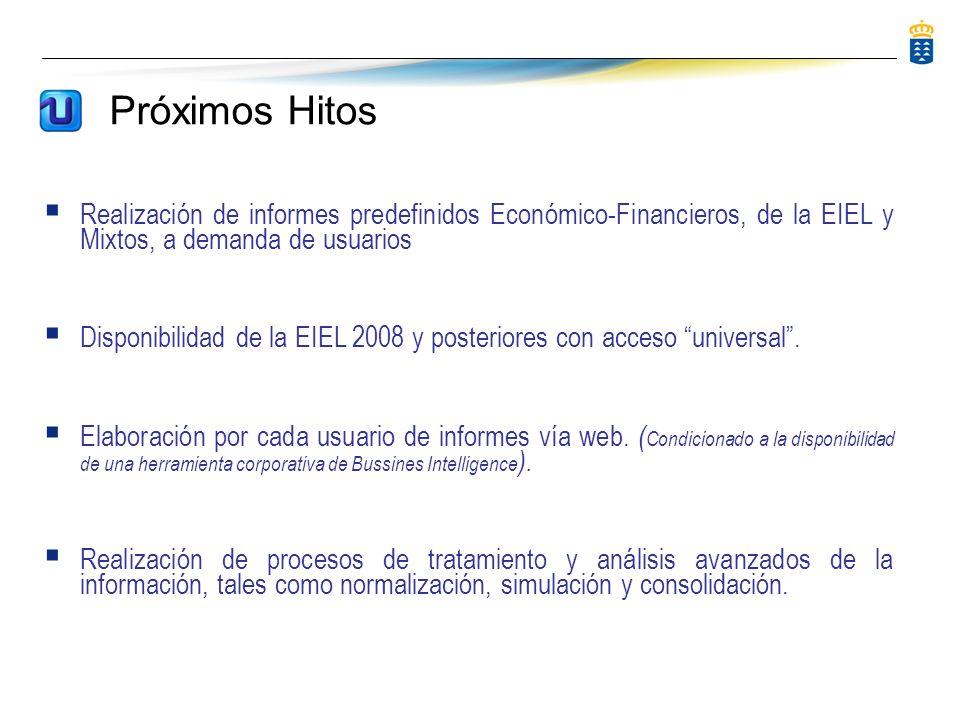Próximos Hitos Realización de informes predefinidos Económico-Financieros, de la EIEL y Mixtos, a demanda de usuarios Disponibilidad de la EIEL 2008 y posteriores con acceso universal.