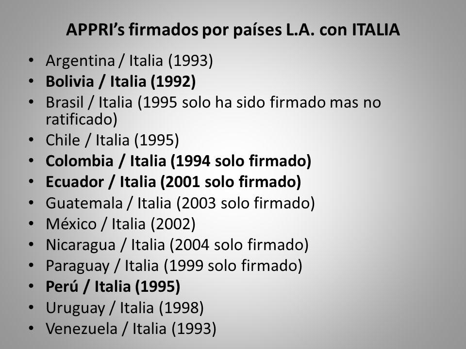 APPRIs firmados por países L.A. con ITALIA Argentina / Italia (1993) Bolivia / Italia (1992) Brasil / Italia (1995 solo ha sido firmado mas no ratific