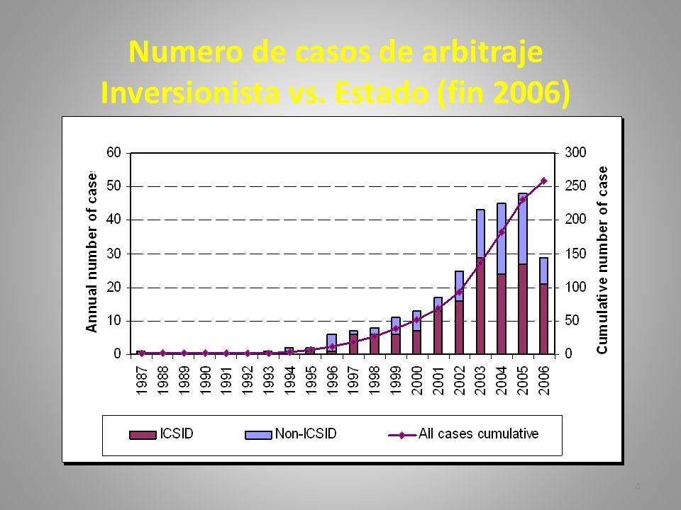 4 Numero de casos de arbitraje Inversionista vs. Estado (fin 2006)