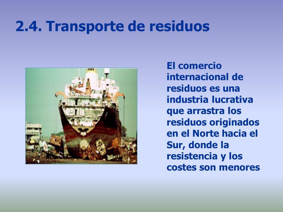 2.4. Transporte de residuos El comercio internacional de residuos es una industria lucrativa que arrastra los residuos originados en el Norte hacia el