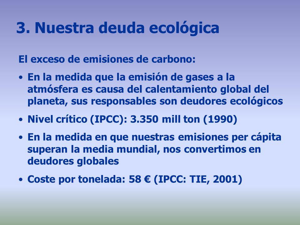 3. Nuestra deuda ecológica El exceso de emisiones de carbono: En la medida que la emisión de gases a la atmósfera es causa del calentamiento global de