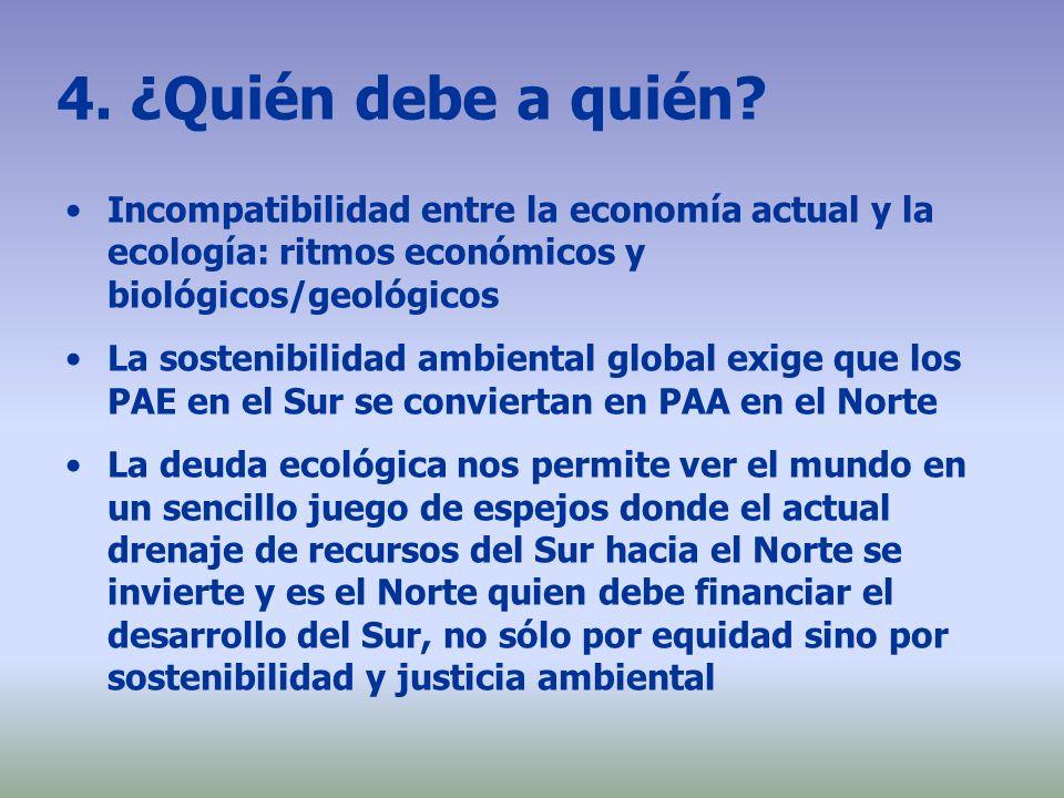 4. ¿Quién debe a quién? Incompatibilidad entre la economía actual y la ecología: ritmos económicos y biológicos/geológicos La sostenibilidad ambiental