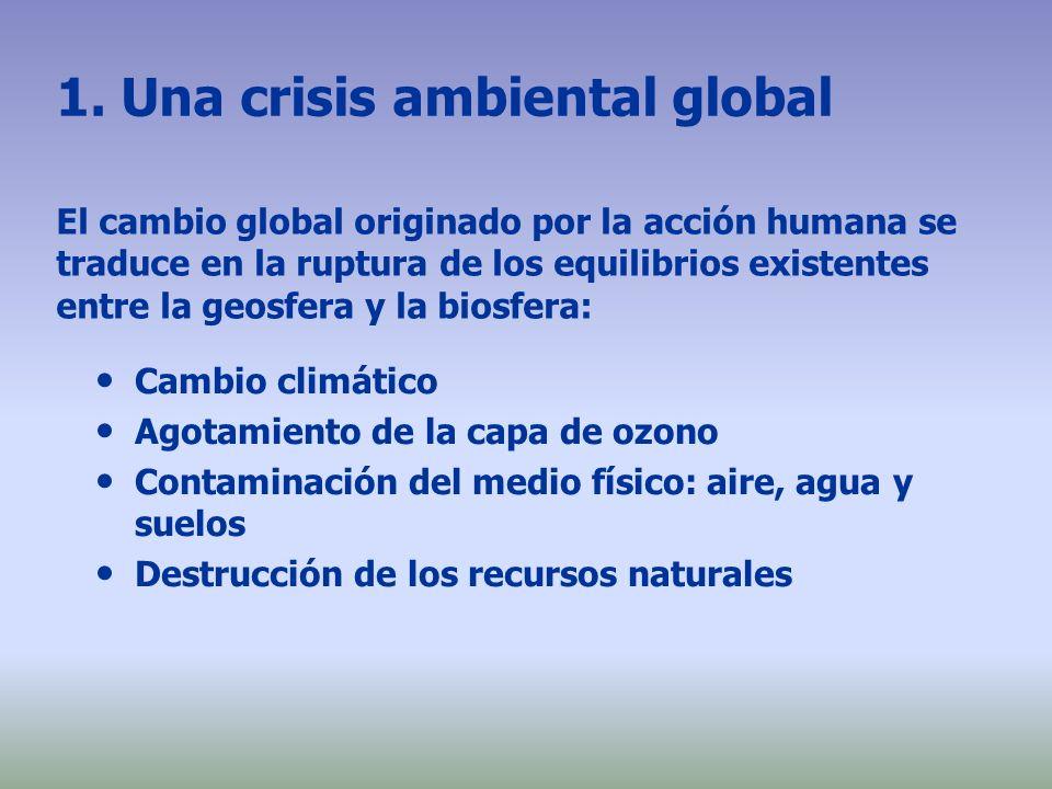 1. Una crisis ambiental global Cambio climático Agotamiento de la capa de ozono Contaminación del medio físico: aire, agua y suelos Destrucción de los