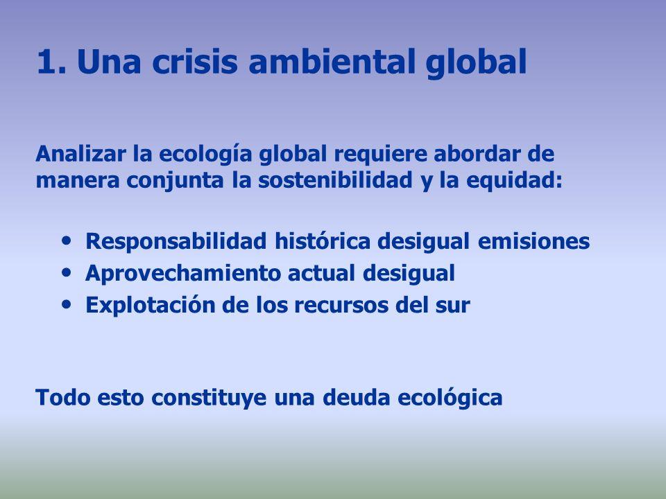 1. Una crisis ambiental global Responsabilidad histórica desigual emisiones Aprovechamiento actual desigual Explotación de los recursos del sur Analiz