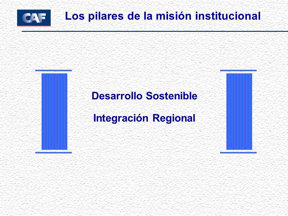 Desarrollo Sostenible Integración Regional Los pilares de la misión institucional