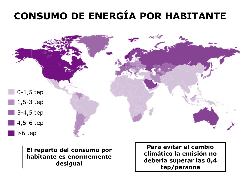 CONSUMO DE ENERGÍA POR HABITANTE El reparto del consumo por habitante es enormemente desigual 0-1,5 tep 1,5-3 tep 3-4,5 tep 4,5-6 tep >6 tep Para evit