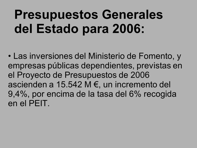 Presupuestos Generales del Estado para 2006: Las inversiones del Ministerio de Fomento, y empresas públicas dependientes, previstas en el Proyecto de