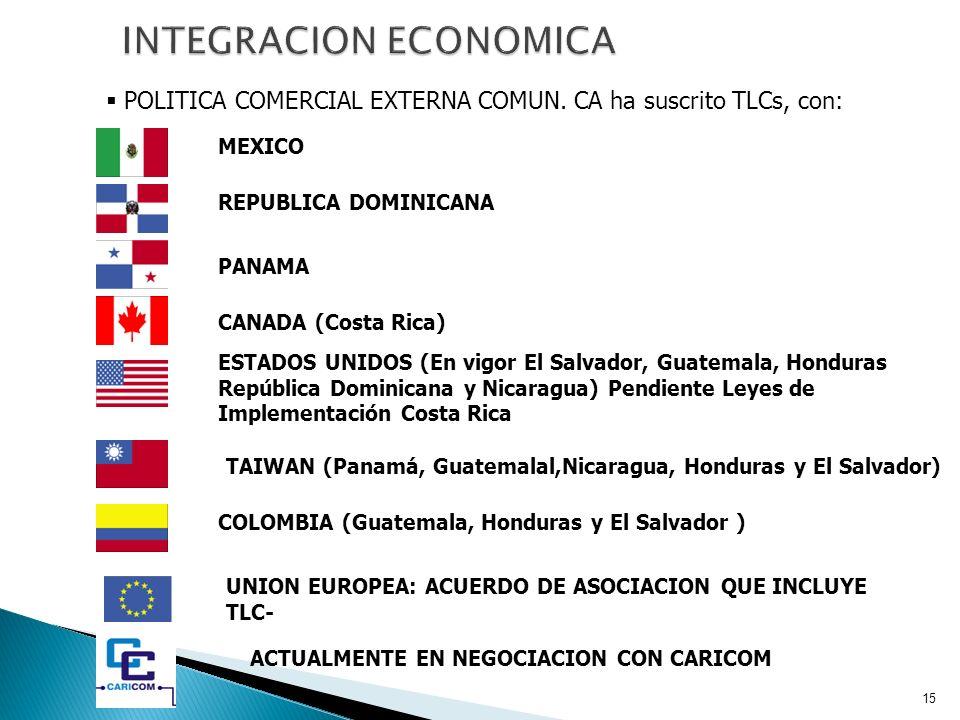 15 MEXICO REPUBLICA DOMINICANA PANAMA CANADA (Costa Rica) ESTADOS UNIDOS (En vigor El Salvador, Guatemala, Honduras República Dominicana y Nicaragua)