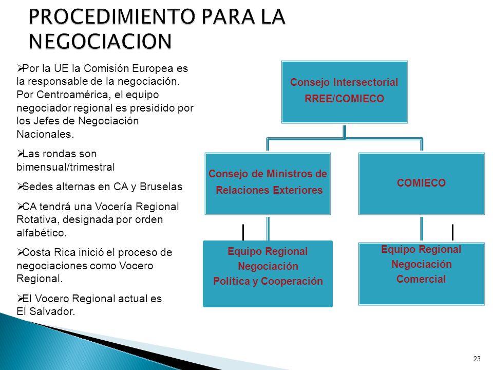 23 Por la UE la Comisión Europea es la responsable de la negociación. Por Centroamérica, el equipo negociador regional es presidido por los Jefes de N