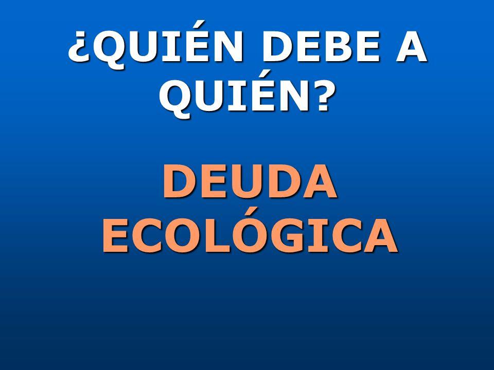 CAMPAÑA ¿QUIÉN DEBE A QUIÉN.1. Definición de Deuda Ecológica La deuda del carbono 2.