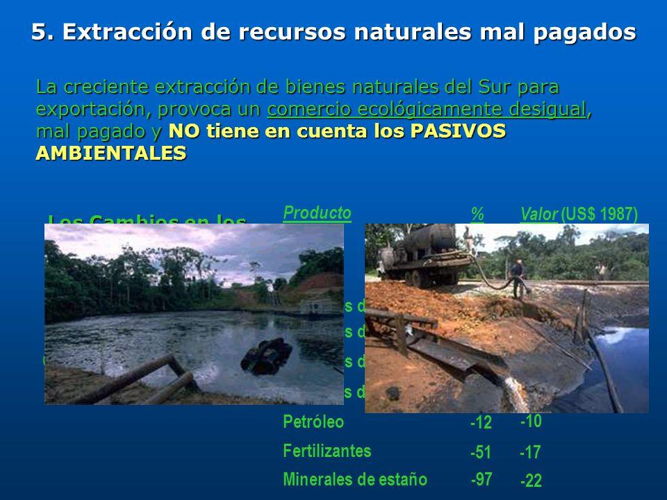 Los Cambios en los flujos de algunos recursos no renovables entre 1971-76 y 1991-96 (En % y dinero) (Fuente:Muradian, 2001) 5. Extracción de recursos