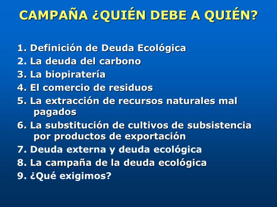 CAMPAÑA ¿QUIÉN DEBE A QUIÉN? 1. Definición de Deuda Ecológica La deuda del carbono 2. La deuda del carbono 3. La biopiratería 4. El comercio de residu