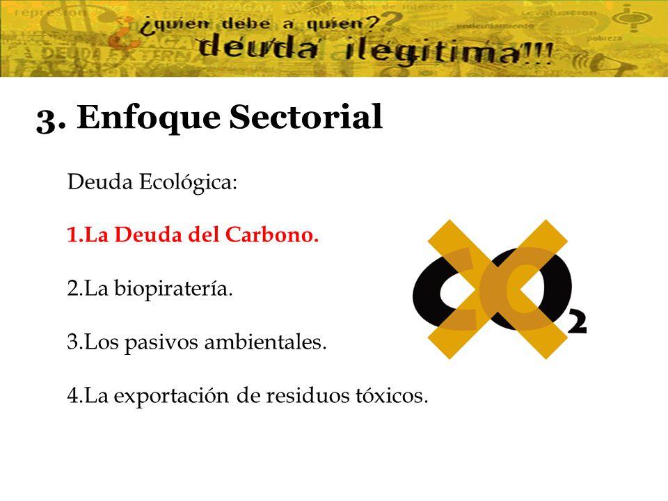 Deuda Ecológica: 1.La Deuda del Carbono.2.La biopiratería.