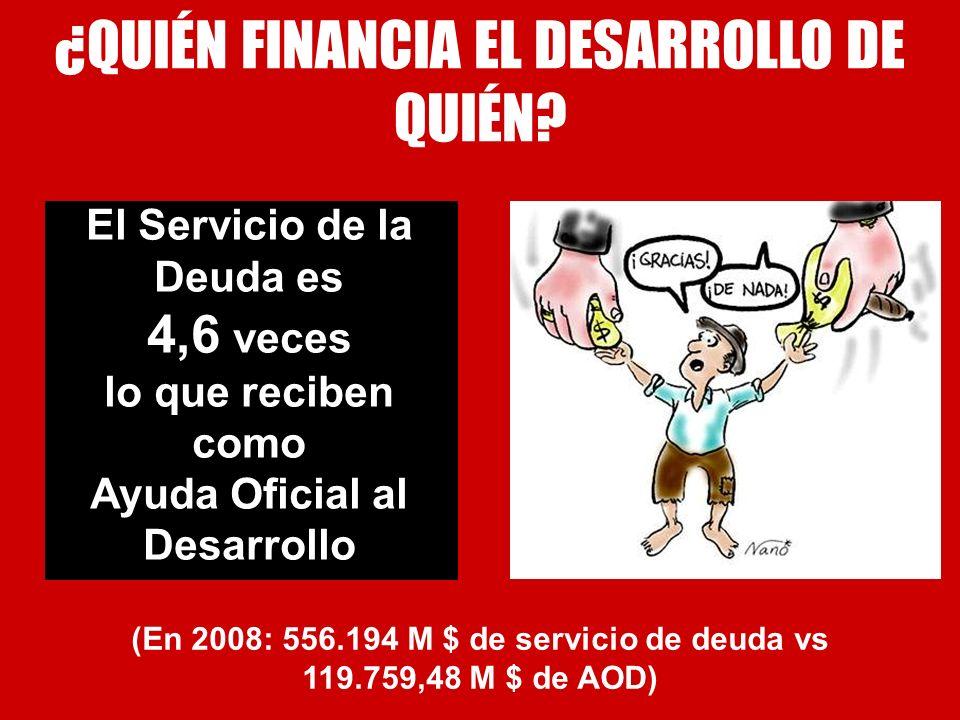 ¿QUIÉN FINANCIA EL DESARROLLO DE QUIÉN? El Servicio de la Deuda es 4,6 veces lo que reciben como Ayuda Oficial al Desarrollo (En 2008: 556.194 M $ de