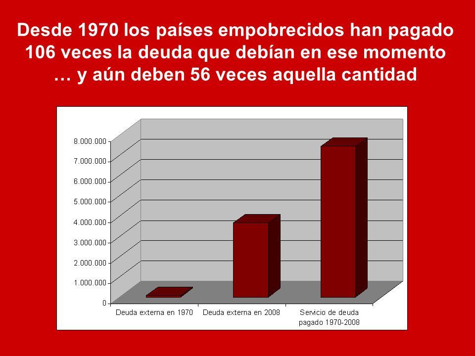 Desde 1970 los países empobrecidos han pagado 106 veces la deuda que debían en ese momento … y aún deben 56 veces aquella cantidad