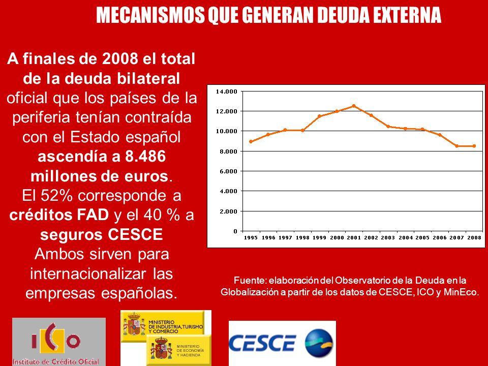 MECANISMOS QUE GENERAN DEUDA EXTERNA Fuente: elaboración del Observatorio de la Deuda en la Globalización a partir de los datos de CESCE, ICO y MinEco