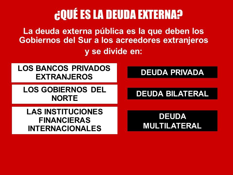 La deuda externa pública es la que deben los Gobiernos del Sur a los acreedores extranjeros y se divide en: DEUDA PRIVADA LOS BANCOS PRIVADOS EXTRANJE