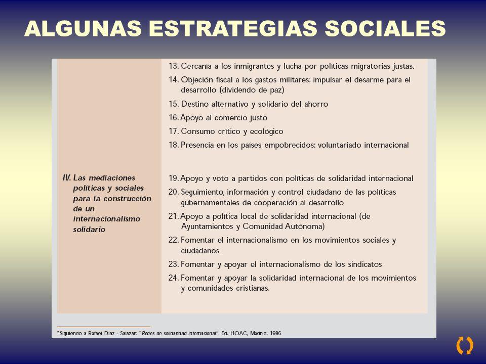 ALGUNAS ESTRATEGIAS SOCIALES