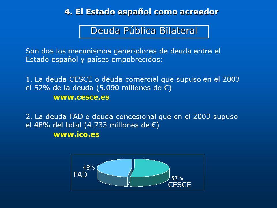 Son dos los mecanismos generadores de deuda entre el Estado español y países empobrecidos: 1. La deuda CESCE o deuda comercial que supuso en el 2003 e