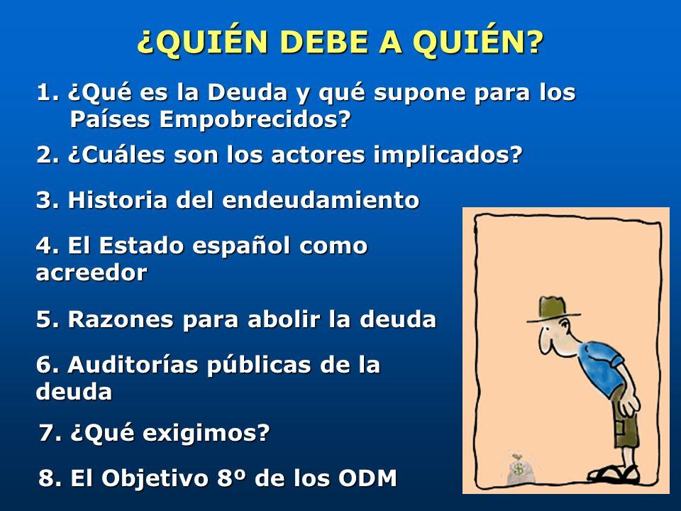 1. ¿Qué es la Deuda y qué supone para los Países Empobrecidos? 3. Historia del endeudamiento 4. El Estado español como acreedor 5. Razones para abolir