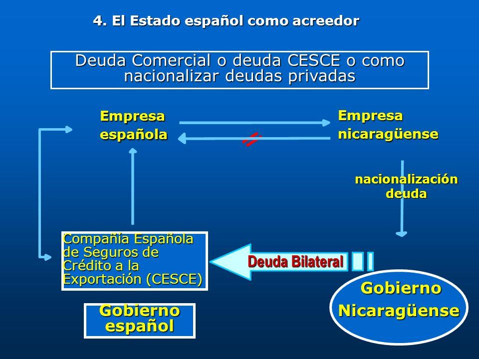 Deuda Comercial o deuda CESCE o como nacionalizar deudas privadas Gobierno español Compañía Española de Seguros de Crédito a la Exportación (CESCE) 4.