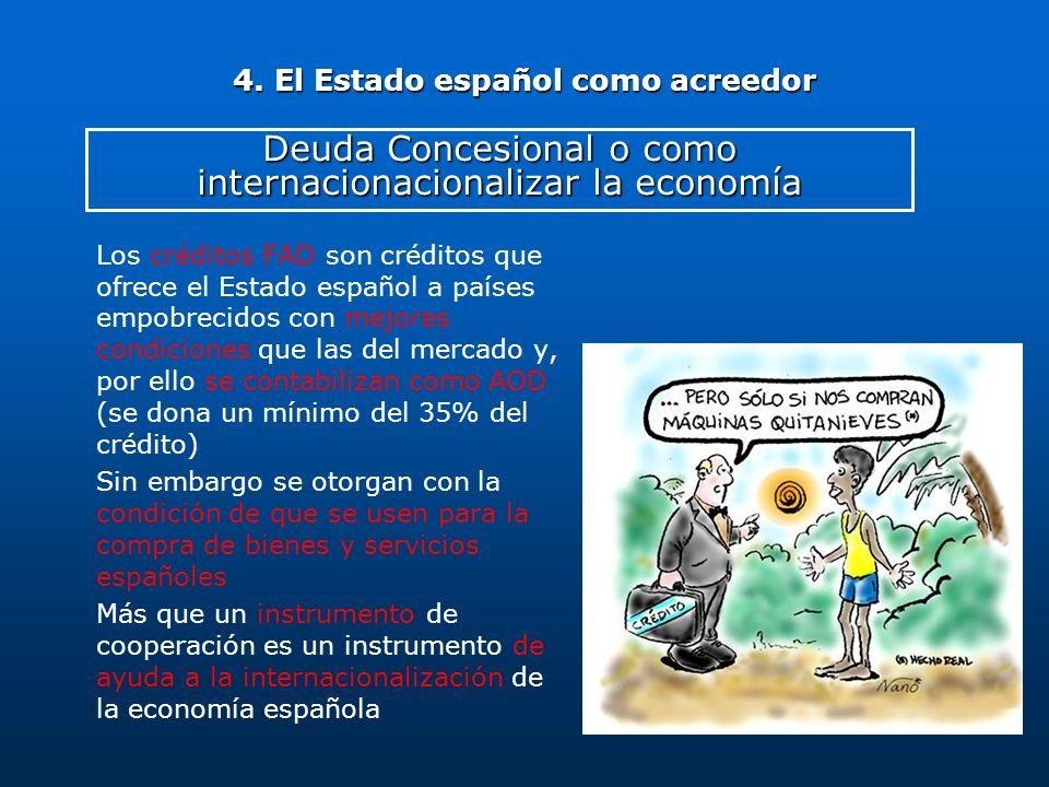 4. El Estado español como acreedor Los créditos FAD son créditos que ofrece el Estado español a países empobrecidos con mejores condiciones que las de