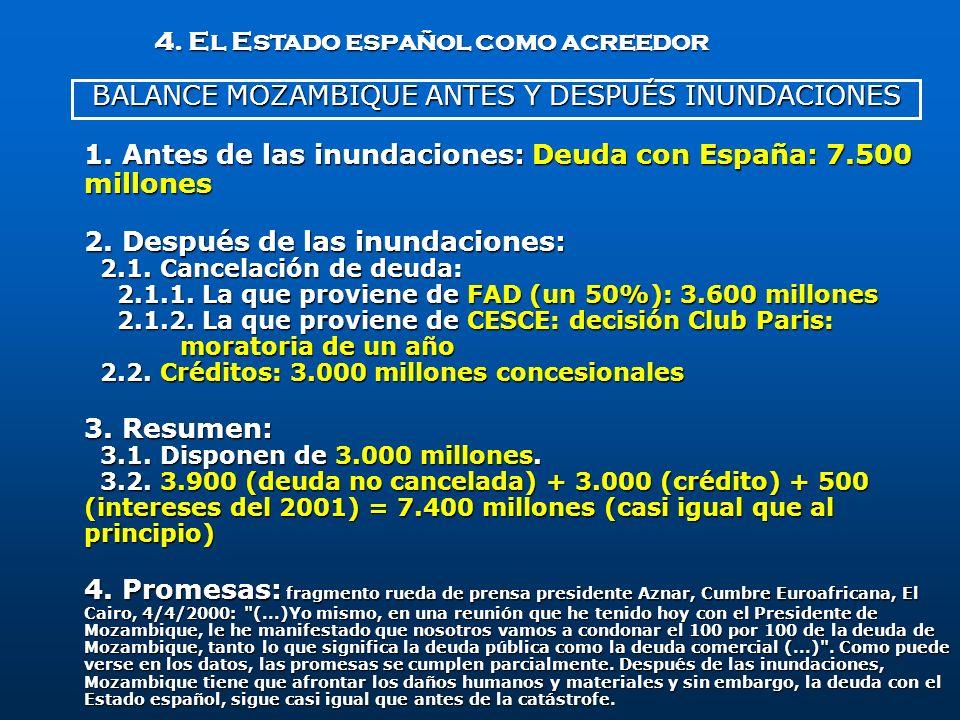 BALANCE MOZAMBIQUE ANTES Y DESPUÉS INUNDACIONES 1. Antes de las inundaciones: Deuda con España: 7.500 millones 2. Después de las inundaciones: 2.1. Ca