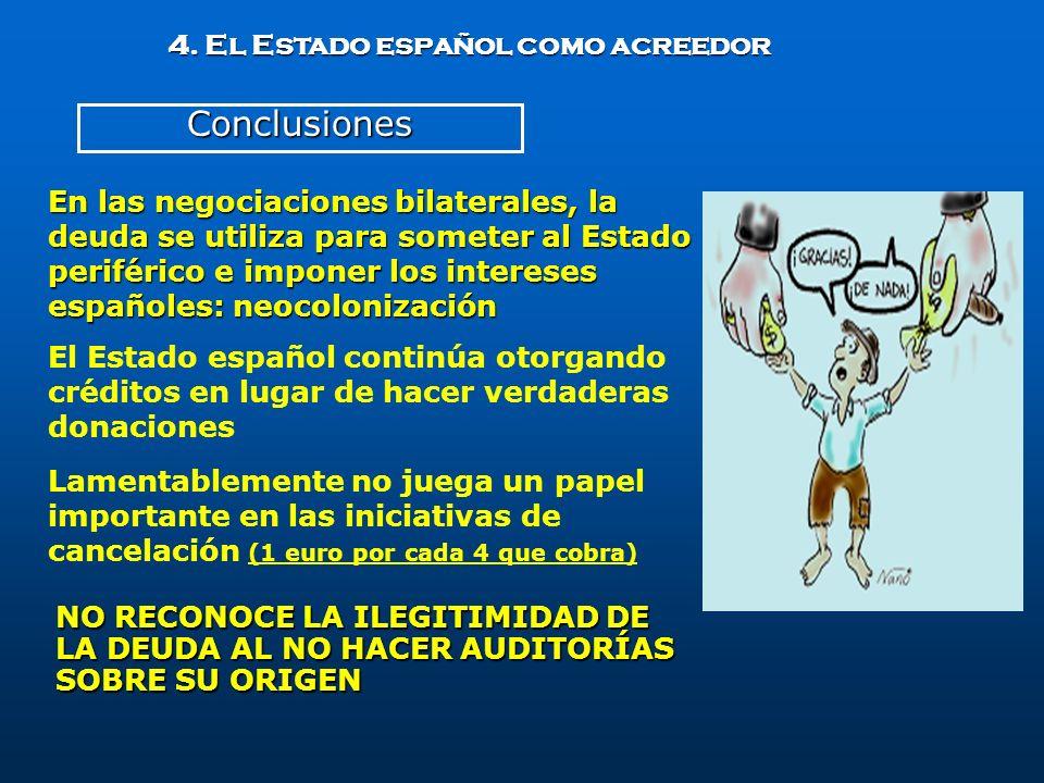 NO RECONOCE LA ILEGITIMIDAD DE LA DEUDA AL NO HACER AUDITORÍAS SOBRE SU ORIGEN 4. El Estado español como acreedor Conclusiones En las negociaciones bi
