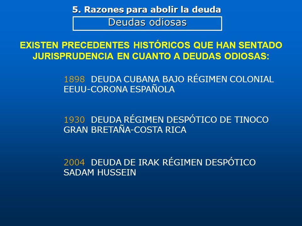 1898 DEUDA CUBANA BAJO RÉGIMEN COLONIAL EEUU-CORONA ESPAÑOLA 1930 DEUDA RÉGIMEN DESPÓTICO DE TINOCO GRAN BRETAÑA-COSTA RICA 2004 DEUDA DE IRAK RÉGIMEN