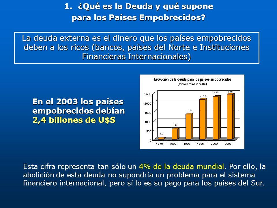 1.¿Qué es la Deuda y qué supone para los Países Empobrecidos? La deuda externa es el dinero que los países empobrecidos deben a los ricos (bancos, paí