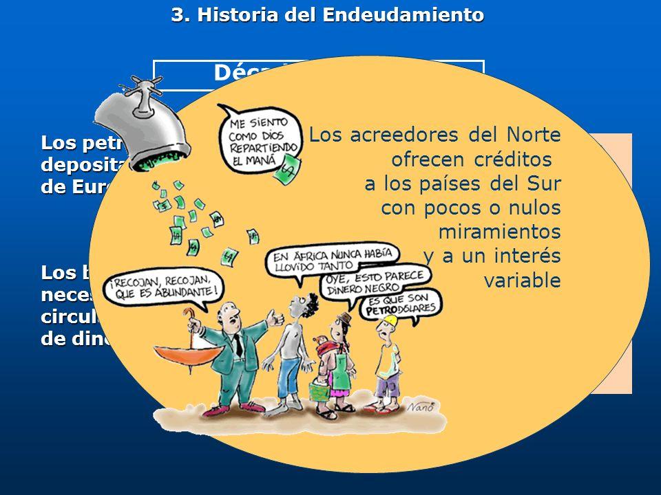 Los petrodólares se depositan en los bancos de Europa y USA Los bancos necesitan hacer circular los excesos de dinero Década de los 70 3. Historia del