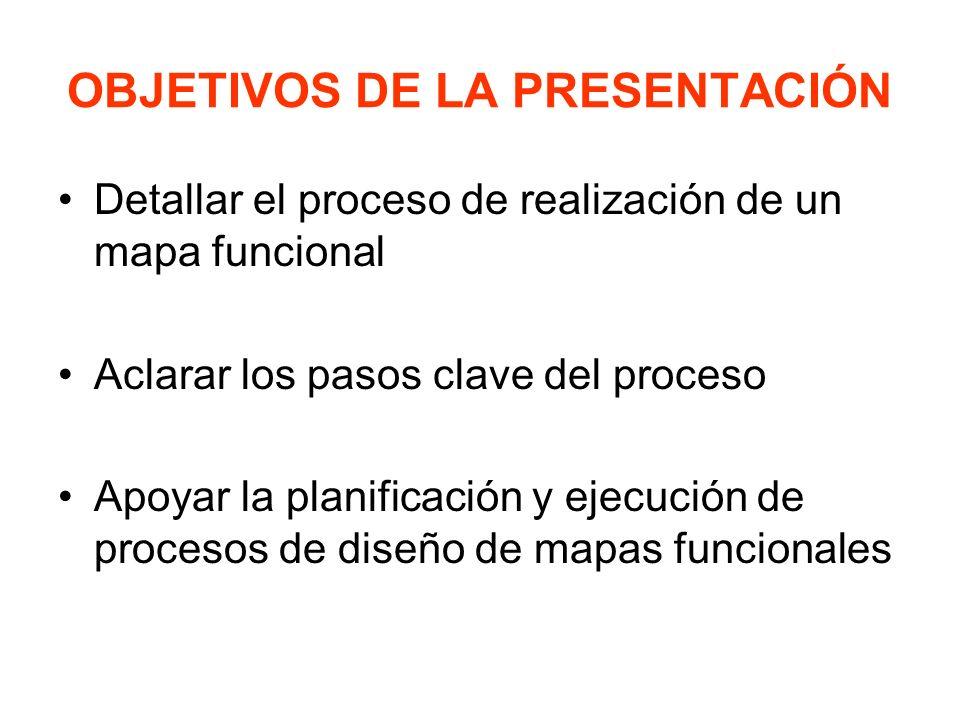 OBJETIVOS DE LA PRESENTACIÓN Detallar el proceso de realización de un mapa funcional Aclarar los pasos clave del proceso Apoyar la planificación y ejecución de procesos de diseño de mapas funcionales