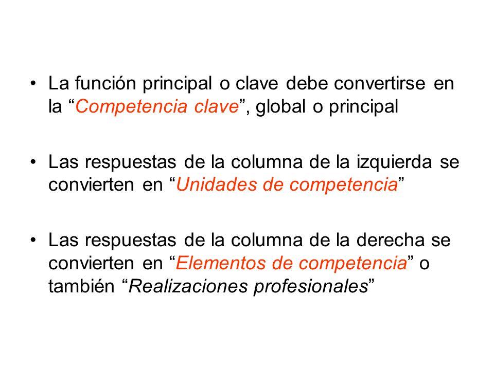 La función principal o clave debe convertirse en la Competencia clave, global o principal Las respuestas de la columna de la izquierda se convierten en Unidades de competencia Las respuestas de la columna de la derecha se convierten en Elementos de competencia o también Realizaciones profesionales