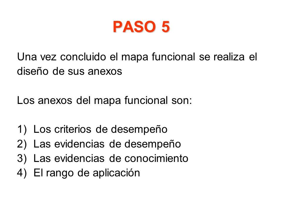PASO 5 Una vez concluido el mapa funcional se realiza el diseño de sus anexos Los anexos del mapa funcional son: 1)Los criterios de desempeño 2)Las evidencias de desempeño 3)Las evidencias de conocimiento 4)El rango de aplicación