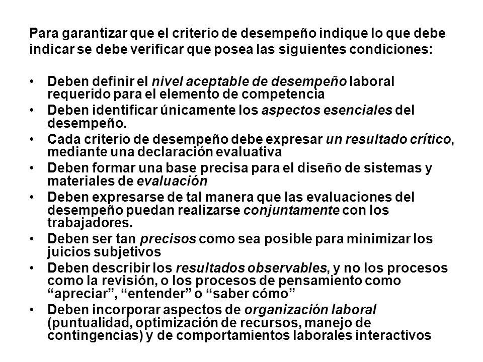 Para garantizar que el criterio de desempeño indique lo que debe indicar se debe verificar que posea las siguientes condiciones: Deben definir el nivel aceptable de desempeño laboral requerido para el elemento de competencia Deben identificar únicamente los aspectos esenciales del desempeño.