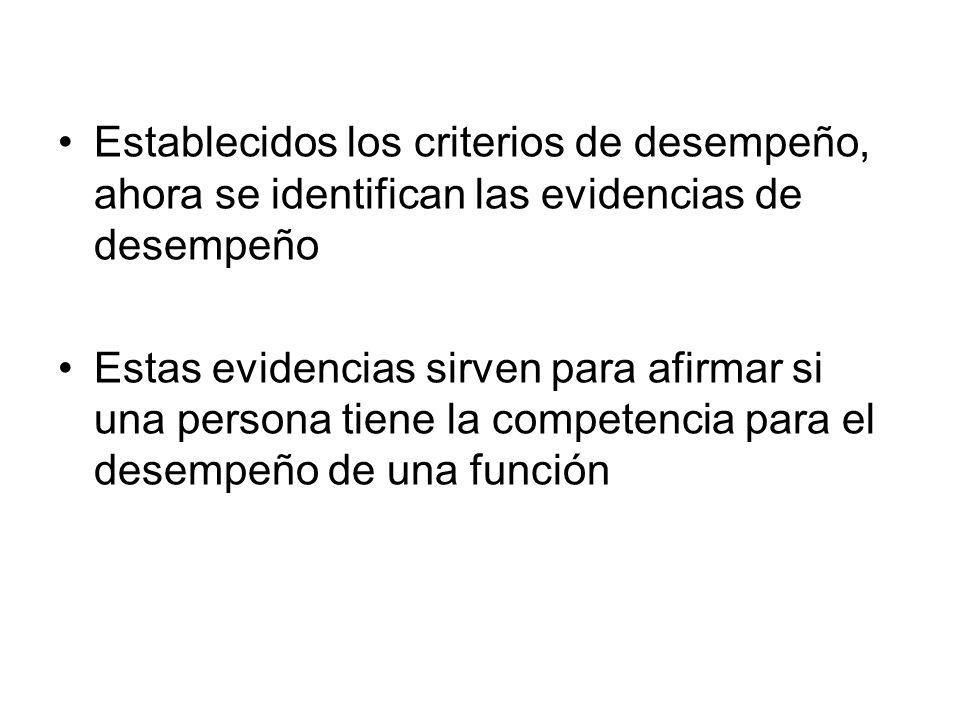 Establecidos los criterios de desempeño, ahora se identifican las evidencias de desempeño Estas evidencias sirven para afirmar si una persona tiene la competencia para el desempeño de una función