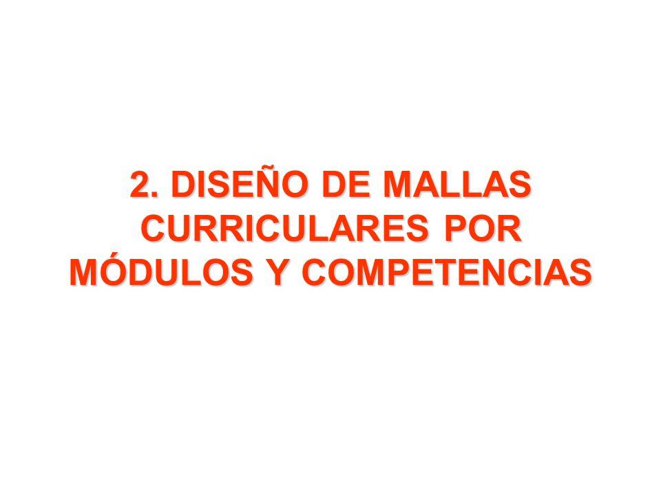 2. DISEÑO DE MALLAS CURRICULARES POR MÓDULOS Y COMPETENCIAS