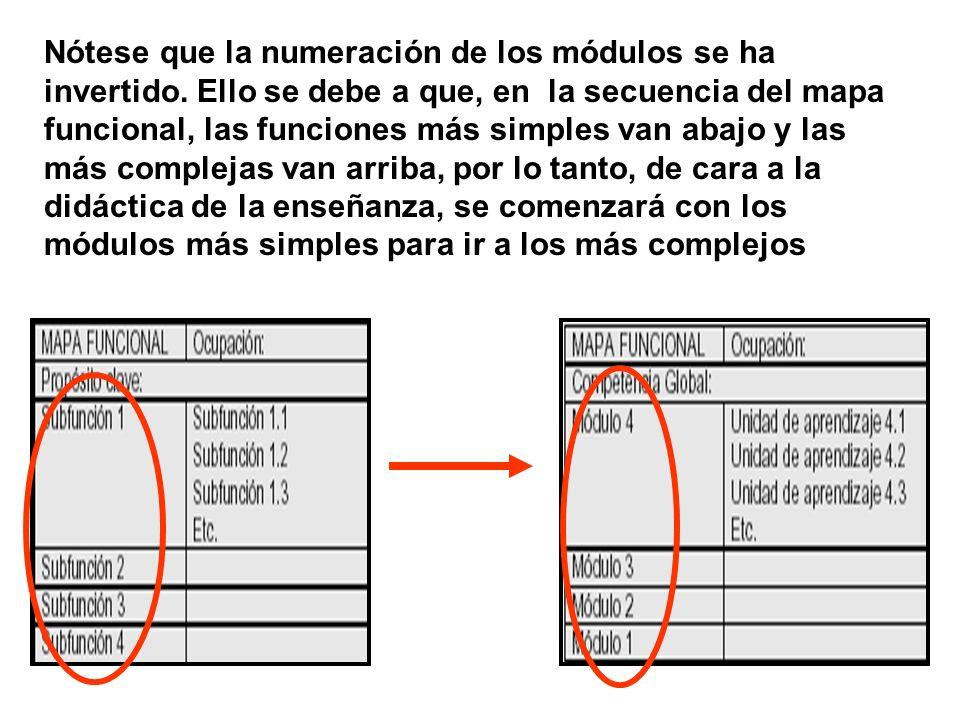 Nótese que la numeración de los módulos se ha invertido. Ello se debe a que, en la secuencia del mapa funcional, las funciones más simples van abajo y