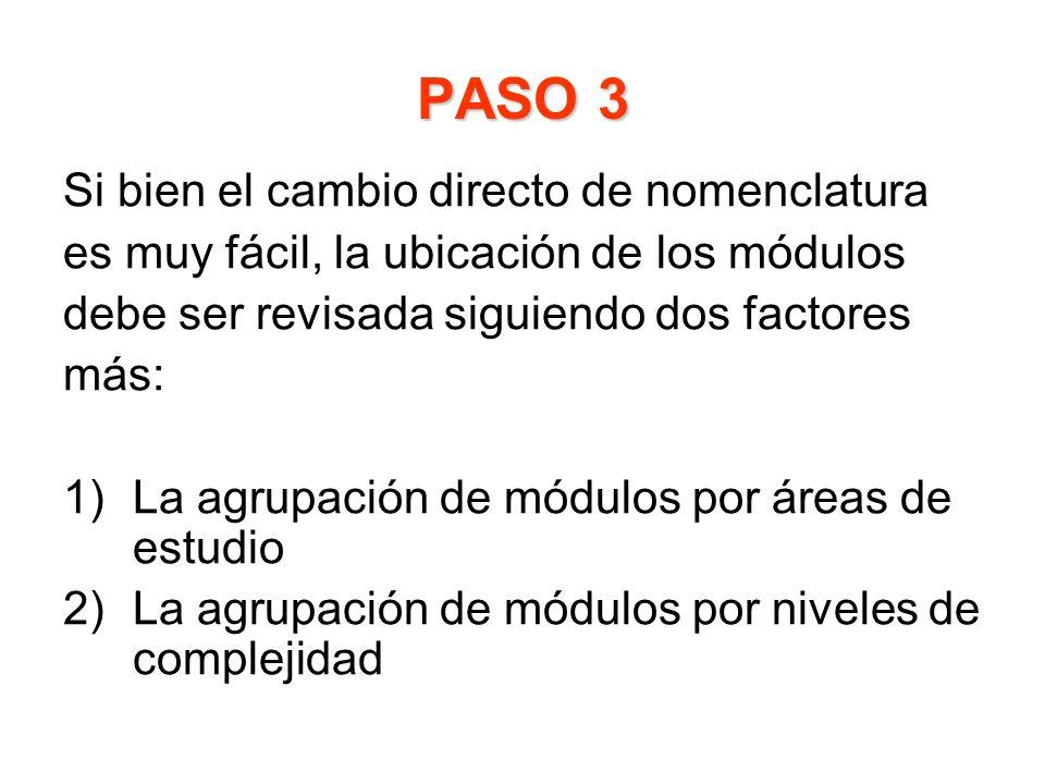 PASO 3 Si bien el cambio directo de nomenclatura es muy fácil, la ubicación de los módulos debe ser revisada siguiendo dos factores más: 1)La agrupaci