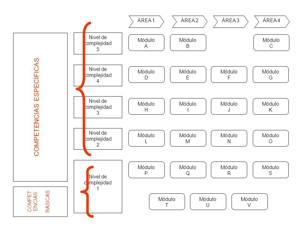 Módulo A Módulo B Módulo C Módulo G Módulo D Módulo E Módulo F Módulo H Módulo I Módulo J Módulo K Módulo L Módulo M Módulo N Módulo O Módulo P Módulo
