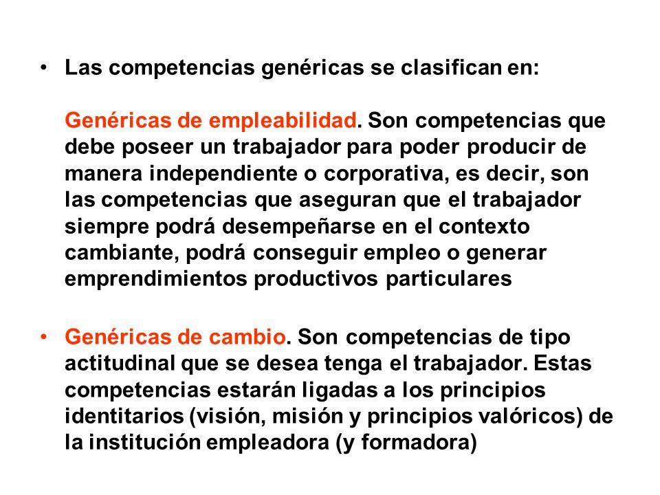 Las competencias genéricas se clasifican en: Genéricas de empleabilidad. Son competencias que debe poseer un trabajador para poder producir de manera