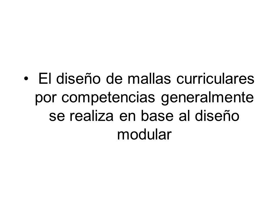 Recuérdese que un módulo es: La unidad que permite estructurar los objetivos, los contenidos y las actividades en torno a un problema de la práctica profesional y a las capacidades que se pretenden desarrollar (Catalano, 2004)