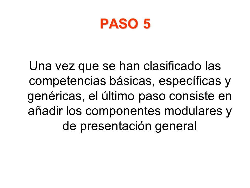 PASO 5 Una vez que se han clasificado las competencias básicas, específicas y genéricas, el último paso consiste en añadir los componentes modulares y