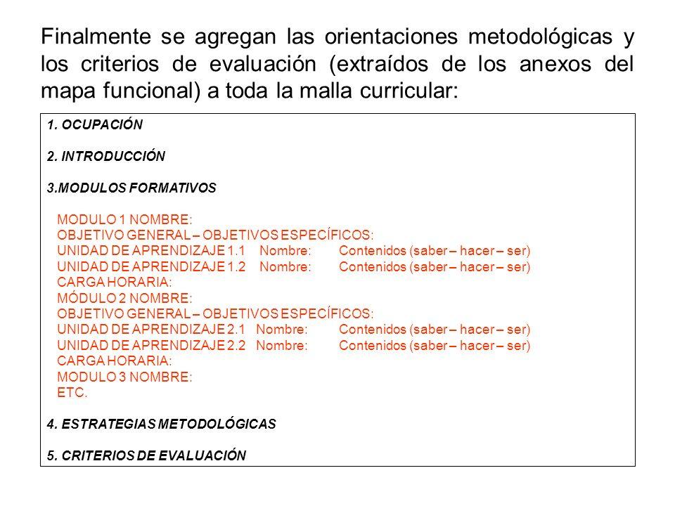 Finalmente se agregan las orientaciones metodológicas y los criterios de evaluación (extraídos de los anexos del mapa funcional) a toda la malla curri