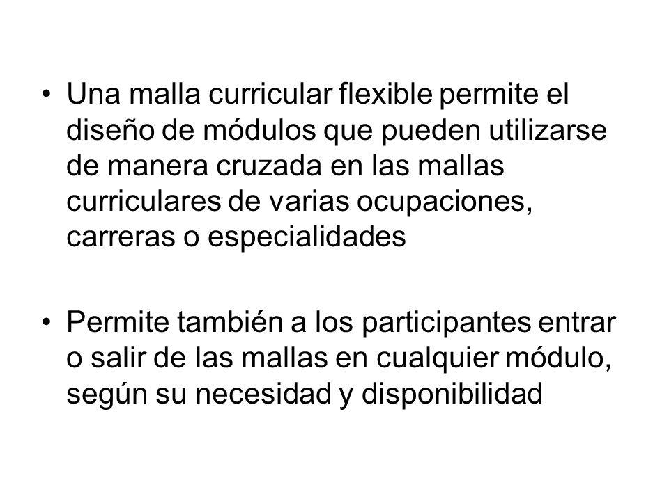 Ejemplo: Aprobar el módulo 1 permite al participante cursar el módulo 2, el 4 ó el 8 Para cursar el módulo 3 se debe haber aprobado el módulo 5 ó el 6 4 1 2 5 6 3 7 8 MALLA CURRICULAR MODULAR