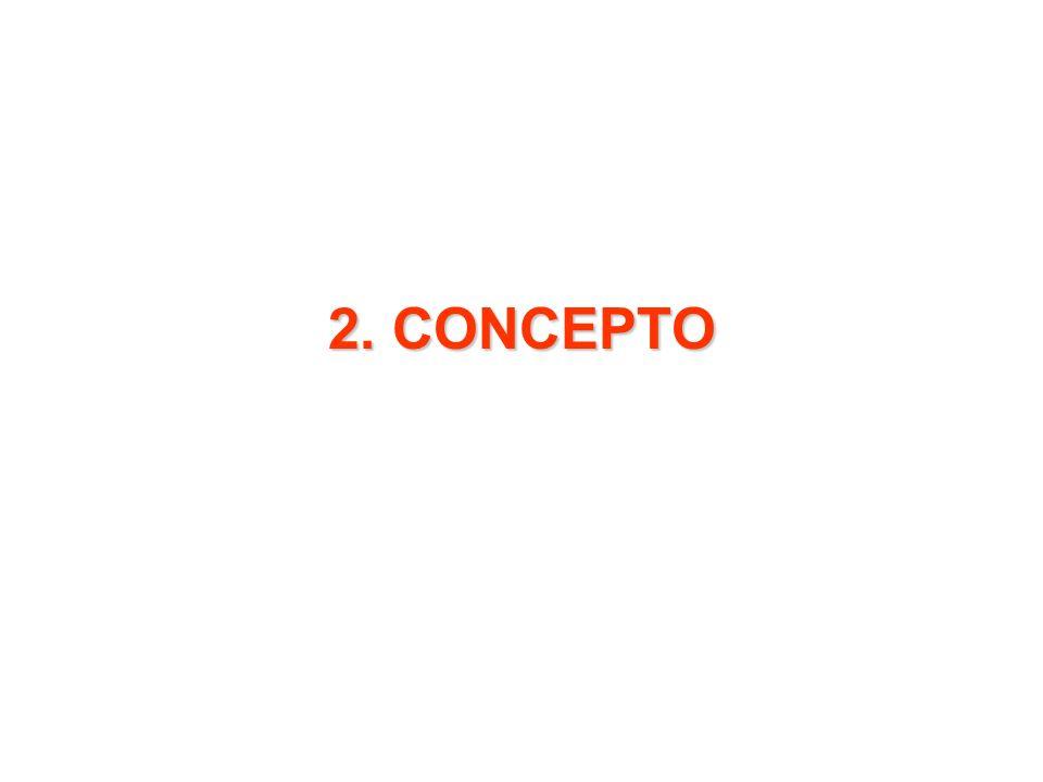 2. CONCEPTO